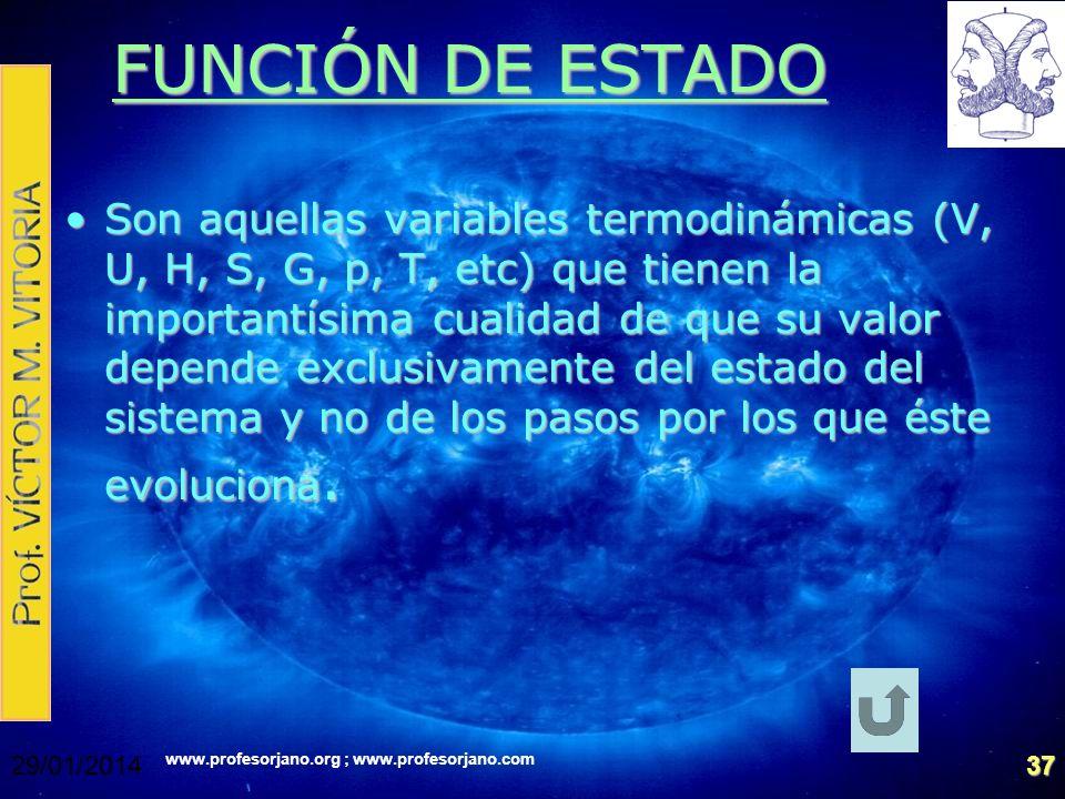 www.profesorjano.org ; www.profesorjano.com 29/01/201437 FUNCIÓN DE ESTADO Son aquellas variables termodinámicas (V, U, H, S, G, p, T, etc) que tienen