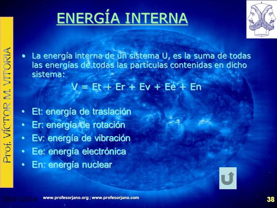 www.profesorjano.org ; www.profesorjano.com 29/01/201438 ENERGÍA INTERNA La energía interna de un sistema U, es la suma de todas las energías de todas