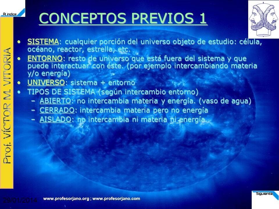 www.profesorjano.org ; www.profesorjano.com 29/01/201439 CONCEPTOS PREVIOS 1 SISTEMA: cualquier porción del universo objeto de estudio: célula, océano