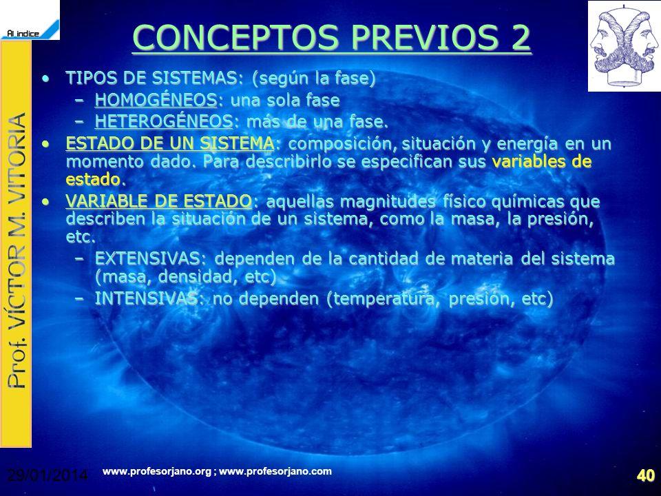 www.profesorjano.org ; www.profesorjano.com 29/01/201440 CONCEPTOS PREVIOS 2 TIPOS DE SISTEMAS: (según la fase)TIPOS DE SISTEMAS: (según la fase) –HOM