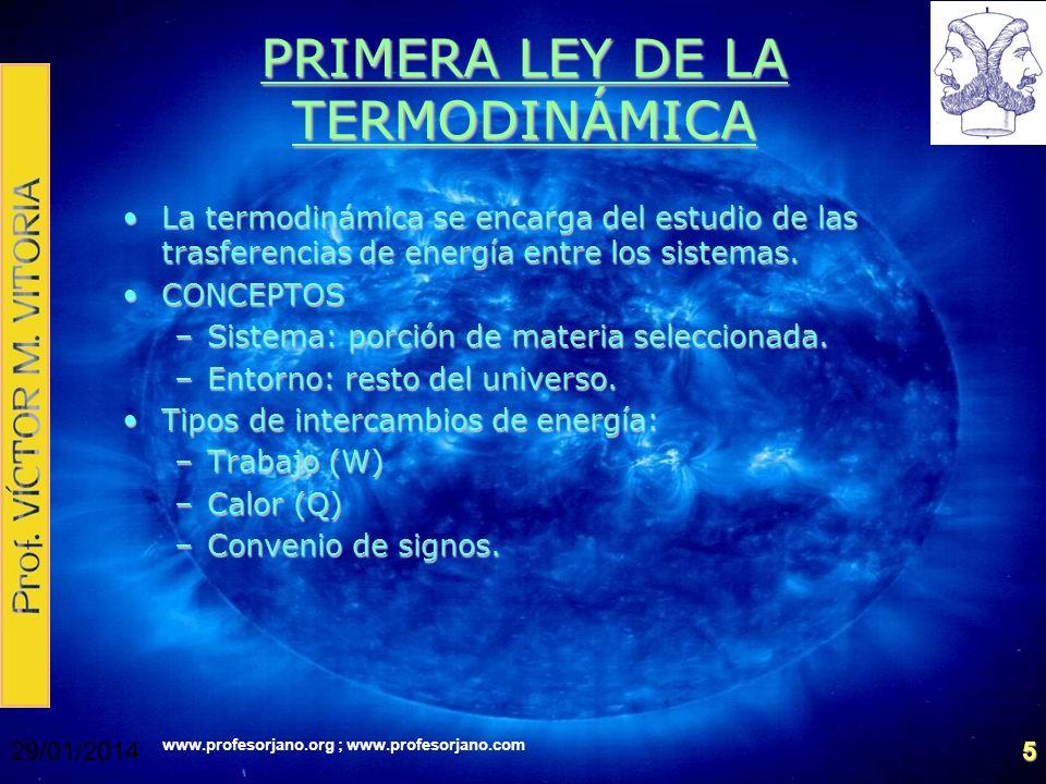 www.profesorjano.org ; www.profesorjano.com 29/01/20145 PRIMERA LEY DE LA TERMODINÁMICA La termodinámica se encarga del estudio de las trasferencias d