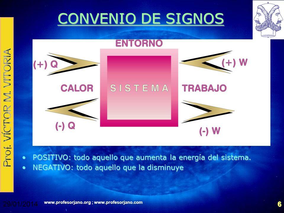 www.profesorjano.org ; www.profesorjano.com 29/01/20146 CONVENIO DE SIGNOS POSITIVO: todo aquello que aumenta la energía del sistema.POSITIVO: todo aq