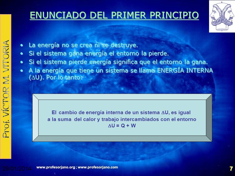 www.profesorjano.org ; www.profesorjano.com 29/01/20147 ENUNCIADO DEL PRIMER PRINCIPIO La energía no se crea ni se destruye.La energía no se crea ni s