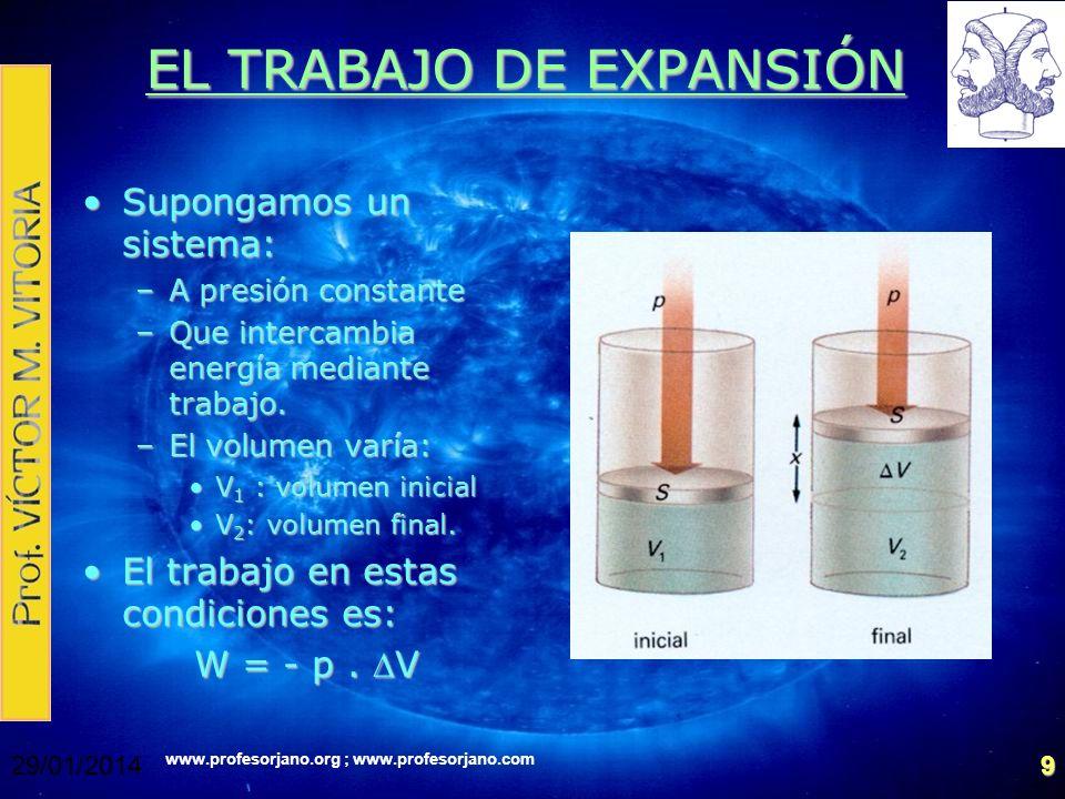 www.profesorjano.org ; www.profesorjano.com 29/01/20149 EL TRABAJO DE EXPANSIÓN Supongamos un sistema:Supongamos un sistema: –A presión constante –Que