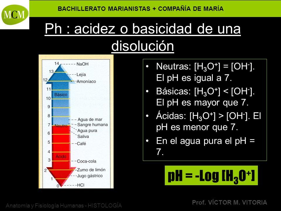 BACHILLERATO MARIANISTAS + COMPAÑÍA DE MARÍA Prof. VÍCTOR M. VITORIA Anatomía y Fisiología Humanas - HISTOLOGÍA Ph : acidez o basicidad de una disoluc
