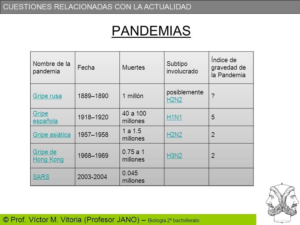 CUESTIONES RELACIONADAS CON LA ACTUALIDAD © Prof. Víctor M. Vitoria (Profesor JANO) – Biología 2º bachillerato PANDEMIAS