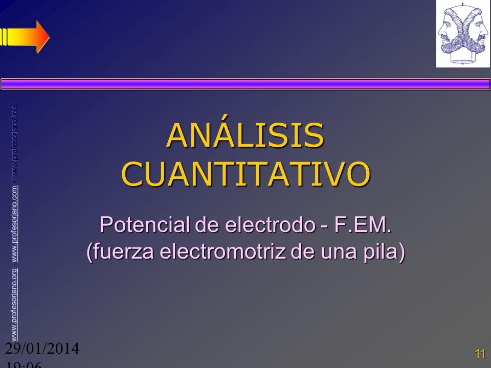 29/01/2014 19:08 11 ANÁLISIS CUANTITATIVO Potencial de electrodo - F.EM. (fuerza electromotriz de una pila)
