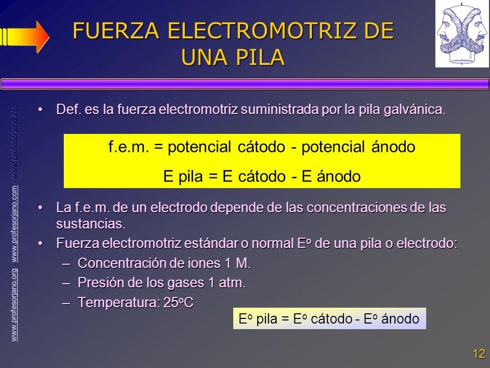 12 FUERZA ELECTROMOTRIZ DE UNA PILA Def. es la fuerza electromotriz suministrada por la pila galvánica.Def. es la fuerza electromotriz suministrada po