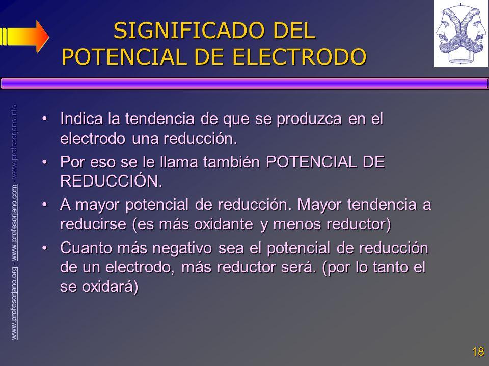 18 SIGNIFICADO DEL POTENCIAL DE ELECTRODO Indica la tendencia de que se produzca en el electrodo una reducción.Indica la tendencia de que se produzca