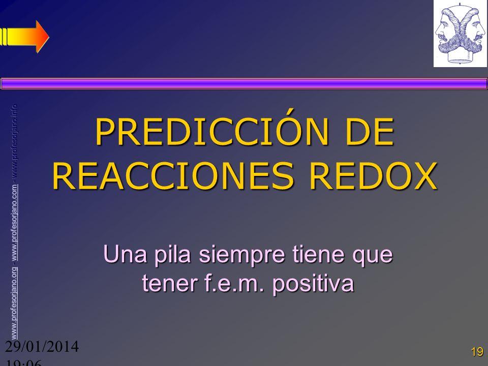 29/01/2014 19:08 19 PREDICCIÓN DE REACCIONES REDOX Una pila siempre tiene que tener f.e.m. positiva