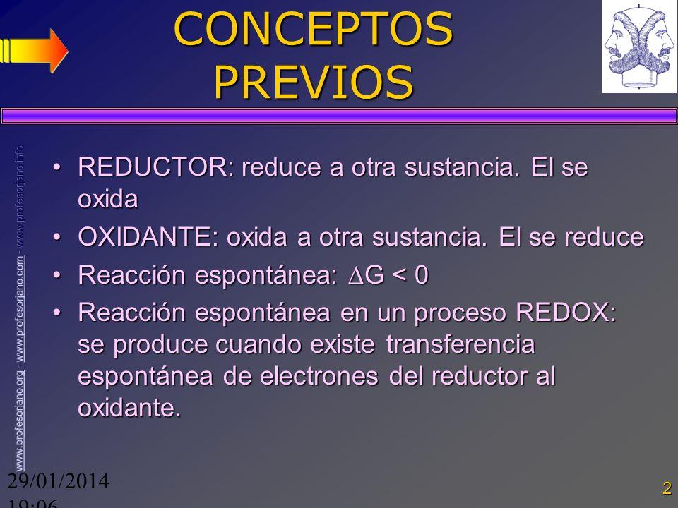 29/01/2014 19:08 2 CONCEPTOS PREVIOS REDUCTOR: reduce a otra sustancia. El se oxidaREDUCTOR: reduce a otra sustancia. El se oxida OXIDANTE: oxida a ot