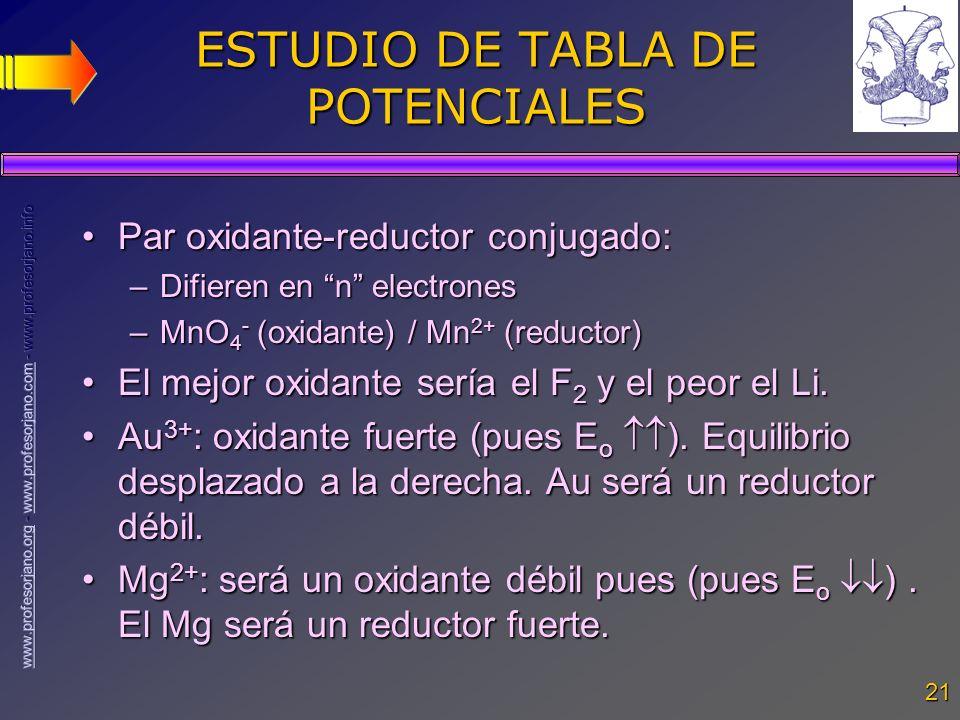 21 ESTUDIO DE TABLA DE POTENCIALES Par oxidante-reductor conjugado:Par oxidante-reductor conjugado: –Difieren en n electrones –MnO 4 - (oxidante) / Mn
