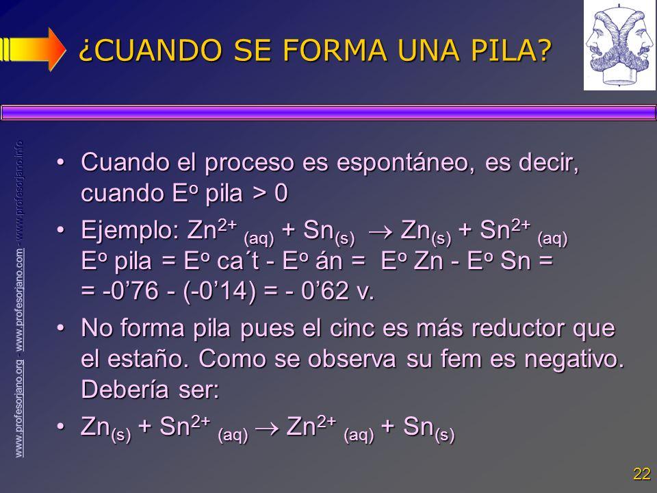 22 ¿CUANDO SE FORMA UNA PILA? Cuando el proceso es espontáneo, es decir, cuando E o pila > 0Cuando el proceso es espontáneo, es decir, cuando E o pila