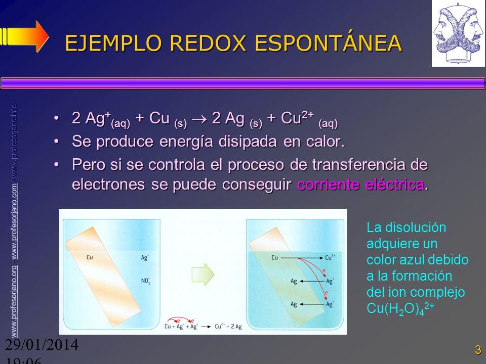 29/01/2014 19:08 3 EJEMPLO REDOX ESPONTÁNEA 2 Ag + (aq) + Cu (s) 2 Ag (s) + Cu 2+ (aq)2 Ag + (aq) + Cu (s) 2 Ag (s) + Cu 2+ (aq) Se produce energía di