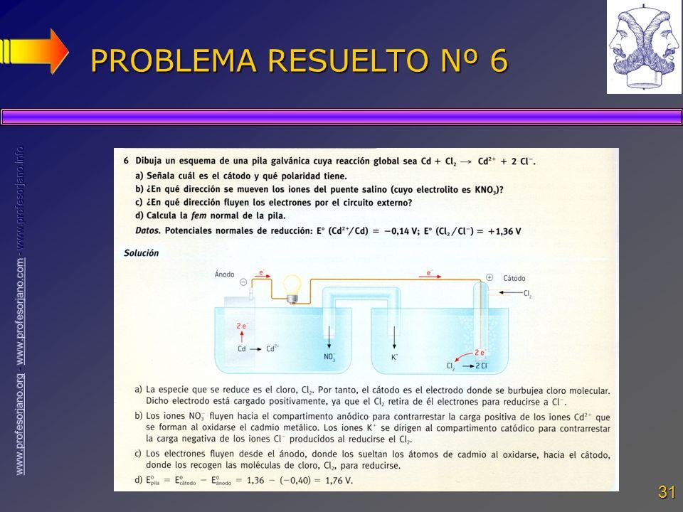 31 PROBLEMA RESUELTO Nº 6