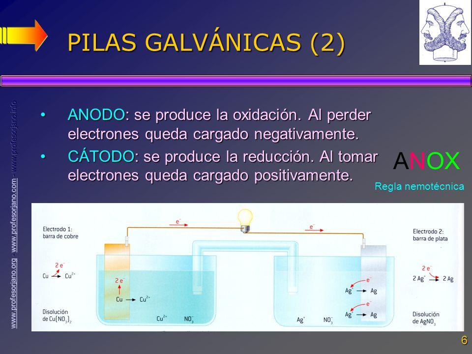 6 PILAS GALVÁNICAS (2) ANODO: se produce la oxidación. Al perder electrones queda cargado negativamente.ANODO: se produce la oxidación. Al perder elec
