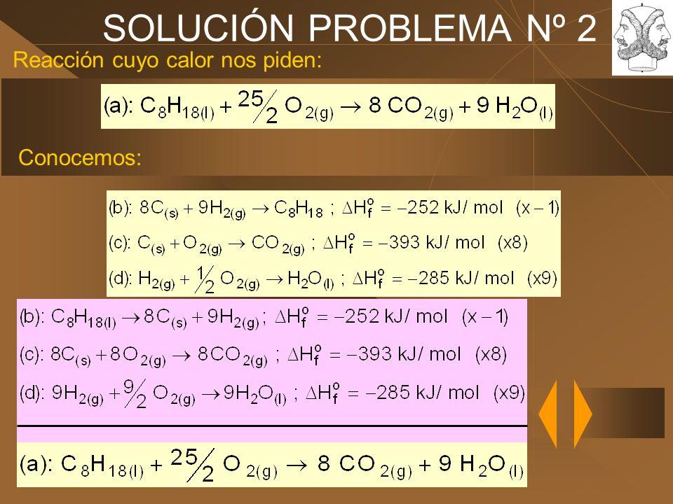 www.profesorjano.orgwww.profesorjano.org - www.profesorjano.com SOLUCIÓN PROBLEMA Nº 2 Reacción cuyo calor nos piden: Conocemos: