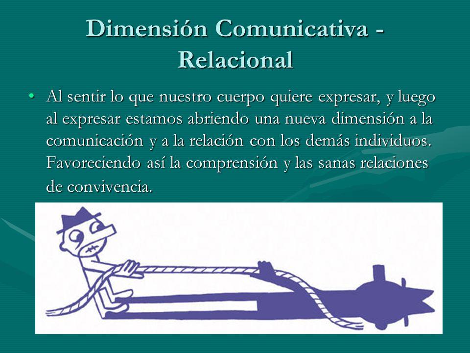 Dimensión Comunicativa - Relacional Al sentir lo que nuestro cuerpo quiere expresar, y luego al expresar estamos abriendo una nueva dimensión a la com