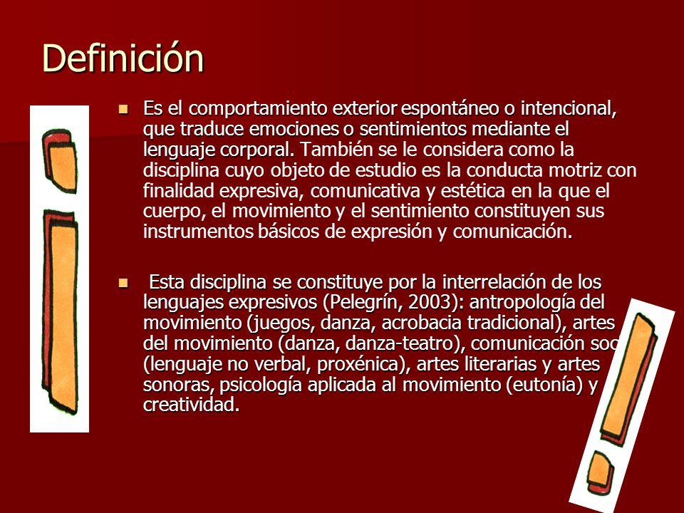 Definición Es el comportamiento exterior espontáneo o intencional, que traduce emociones o sentimientos mediante el lenguaje corporal.. Es el comporta