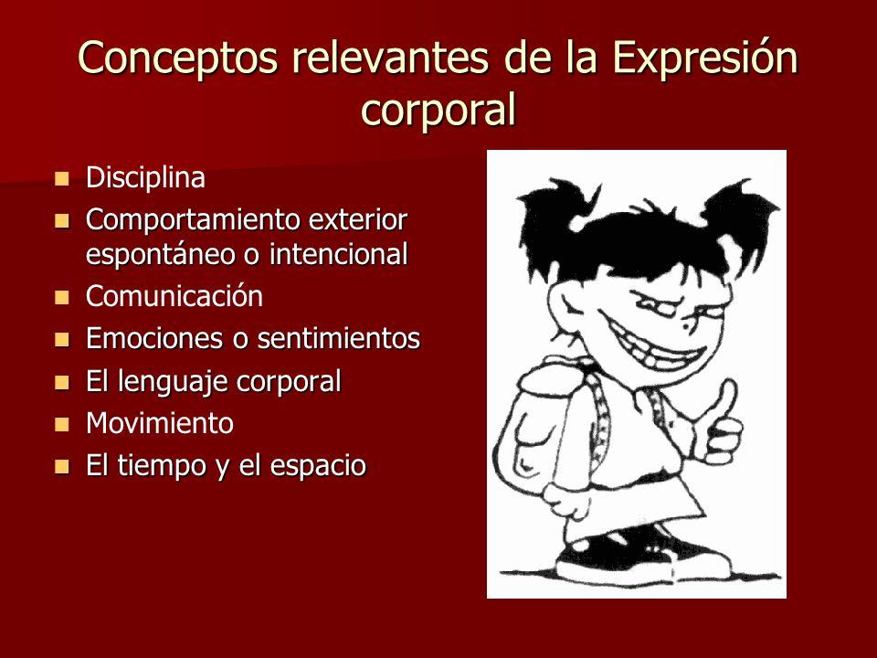 Conceptos relevantes de la Expresión corporal Disciplina Comportamiento exterior espontáneo o intencional Comportamiento exterior espontáneo o intenci