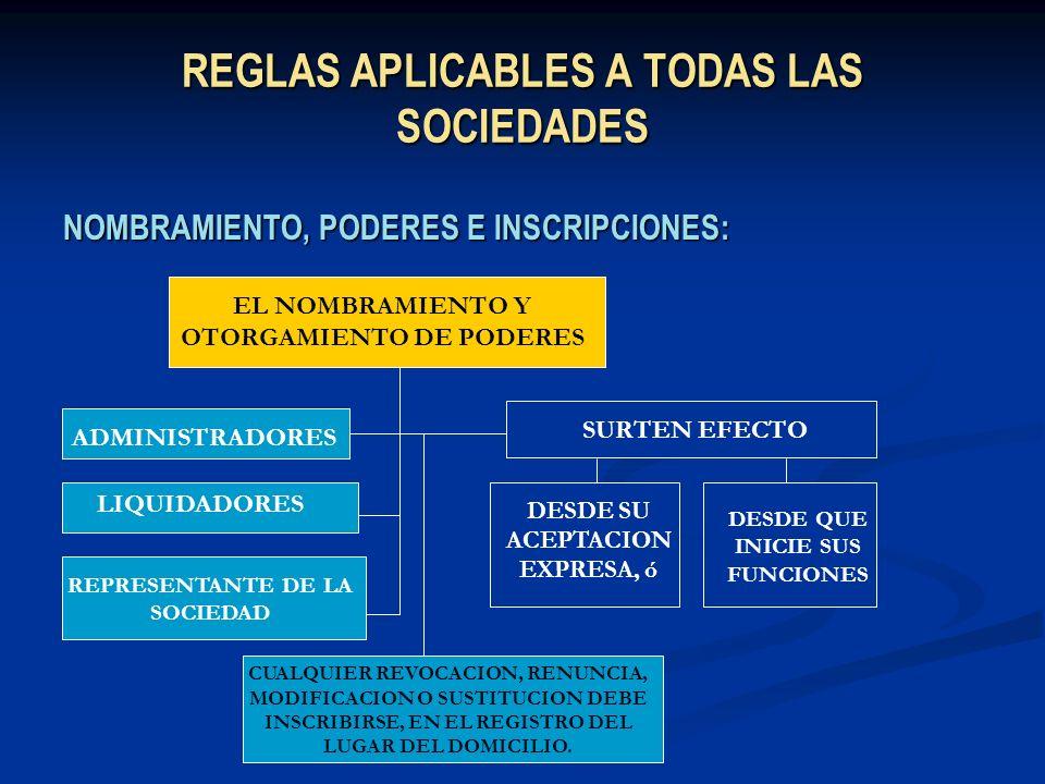 REGLAS APLICABLES A TODAS LAS SOCIEDADES NOMBRAMIENTO, PODERES E INSCRIPCIONES: EL NOMBRAMIENTO Y OTORGAMIENTO DE PODERES ADMINISTRADORES LIQUIDADORES