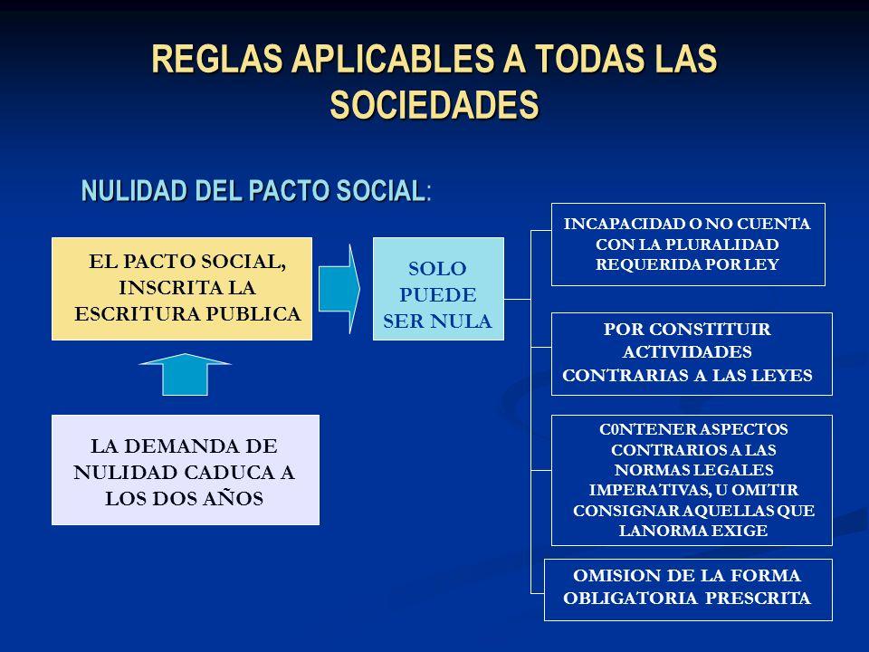 REGLAS APLICABLES A TODAS LAS SOCIEDADES NULIDAD DEL PACTO SOCIAL NULIDAD DEL PACTO SOCIAL : EL PACTO SOCIAL, INSCRITA LA ESCRITURA PUBLICA SOLO PUEDE
