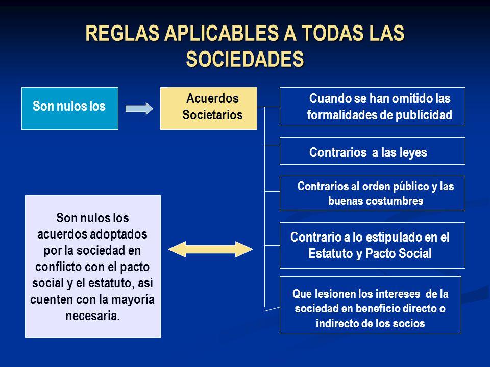 REGLAS APLICABLES A TODAS LAS SOCIEDADES Son nulos los Acuerdos Societarios Cuando se han omitido las formalidades de publicidad Contrarios a las leye
