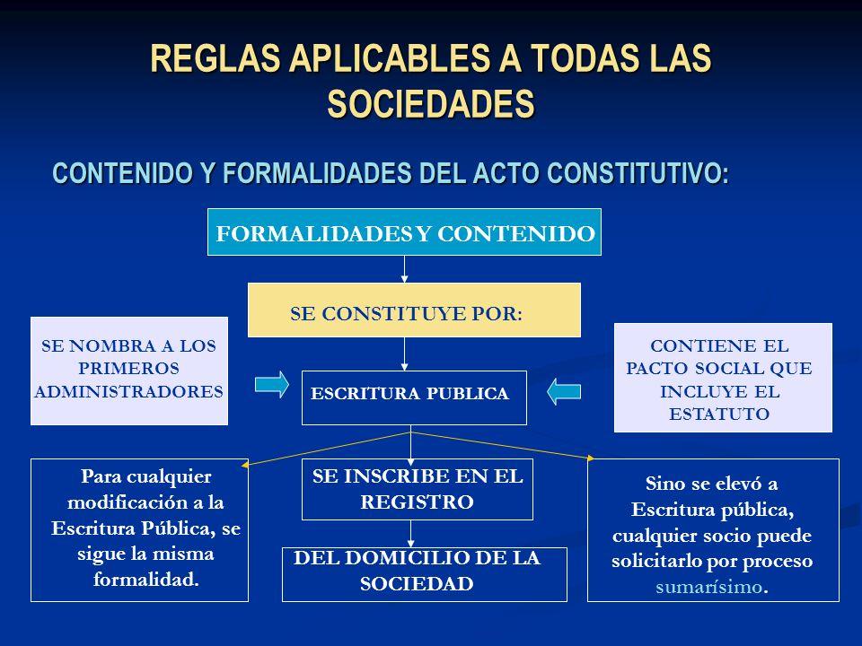 REGLAS APLICABLES A TODAS LAS SOCIEDADES CONTENIDO Y FORMALIDADES DEL ACTO CONSTITUTIVO: FORMALIDADES Y CONTENIDO SE CONSTITUYE POR: ESCRITURA PUBLICA