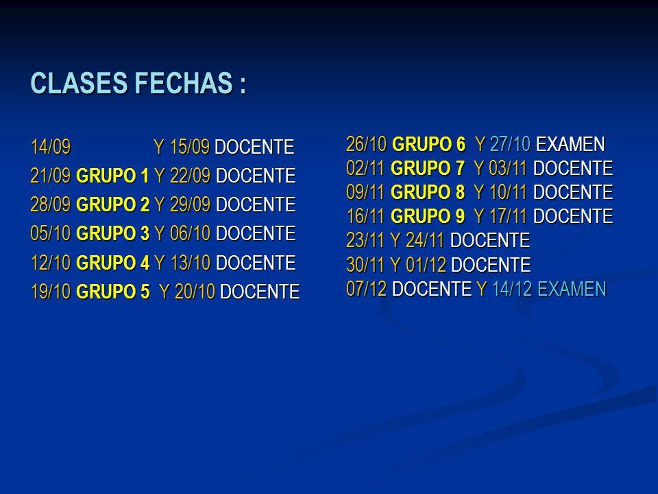 CLASES FECHAS : 14/09 Y 15/09 DOCENTE 21/09 GRUPO 1 Y 22/09 DOCENTE 28/09 GRUPO 2 Y 29/09 DOCENTE 05/10 GRUPO 3 Y 06/10 DOCENTE 12/10 GRUPO 4 Y 13/10