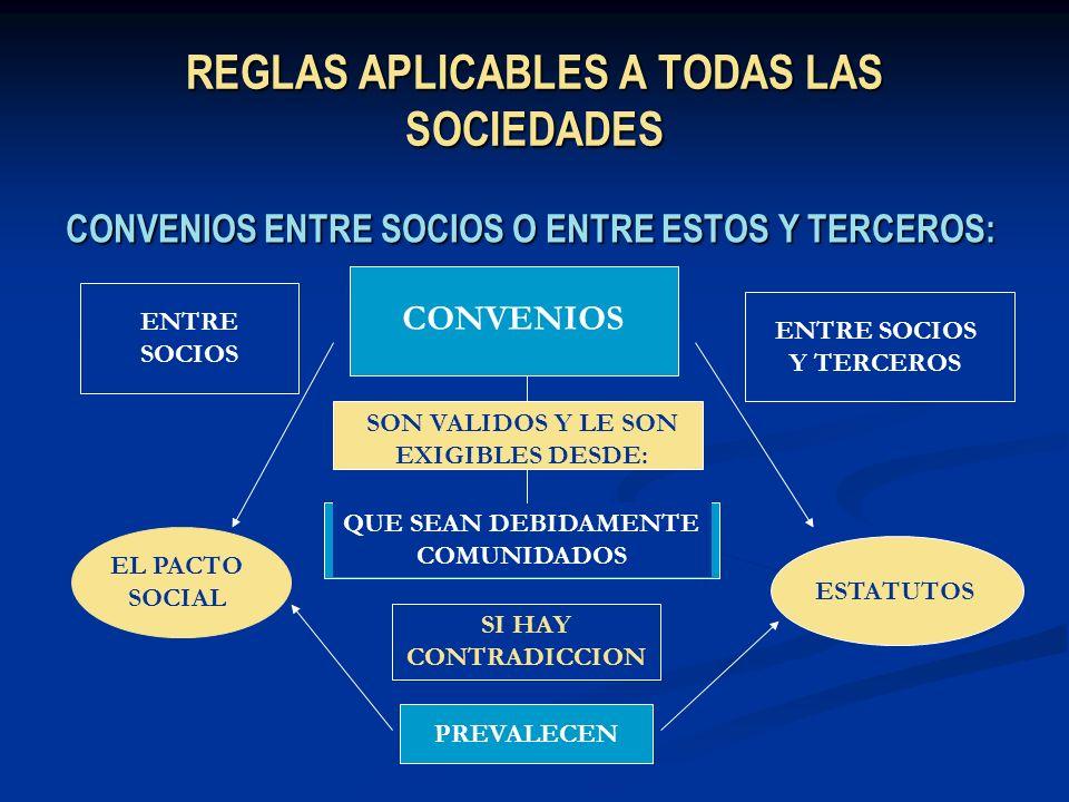 REGLAS APLICABLES A TODAS LAS SOCIEDADES CONVENIOS ENTRE SOCIOS O ENTRE ESTOS Y TERCEROS: CONVENIOS ENTRE SOCIOS ENTRE SOCIOS Y TERCEROS SON VALIDOS Y