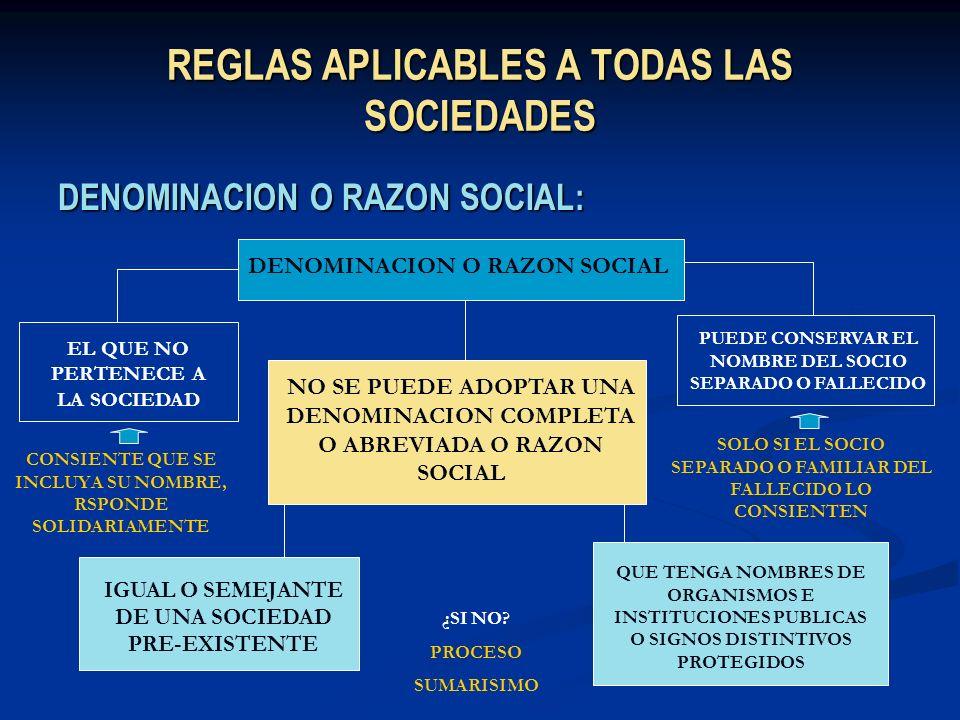 ACCIONES CPC. DARIO ROJAS AGUILAR