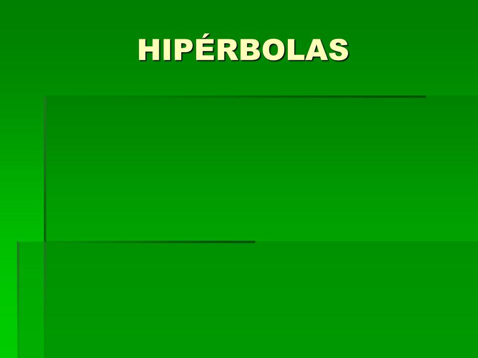 HIPÉRBOLA Una hipérbola es el lugar geométrico de los puntos tales que el valor absoluto de la diferencia de sus distancias a dos puntos fijos, llamados focos (F y F´), es igual a una constante positiva (2a) igual a la distancia entre los vértices.