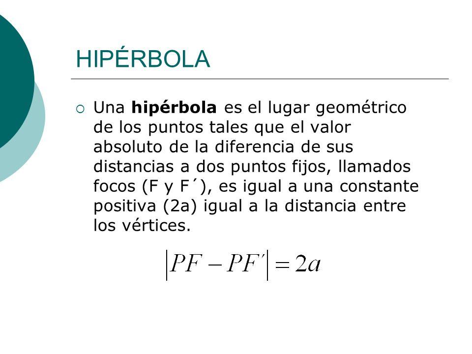 HIPÉRBOLA Una hipérbola es el lugar geométrico de los puntos tales que el valor absoluto de la diferencia de sus distancias a dos puntos fijos, llamad