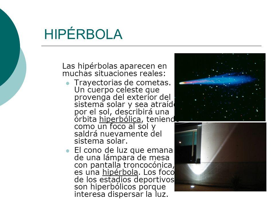 HIPÉRBOLA Las hipérbolas aparecen en muchas situaciones reales: Trayectorias de cometas. Un cuerpo celeste que provenga del exterior del sistema solar