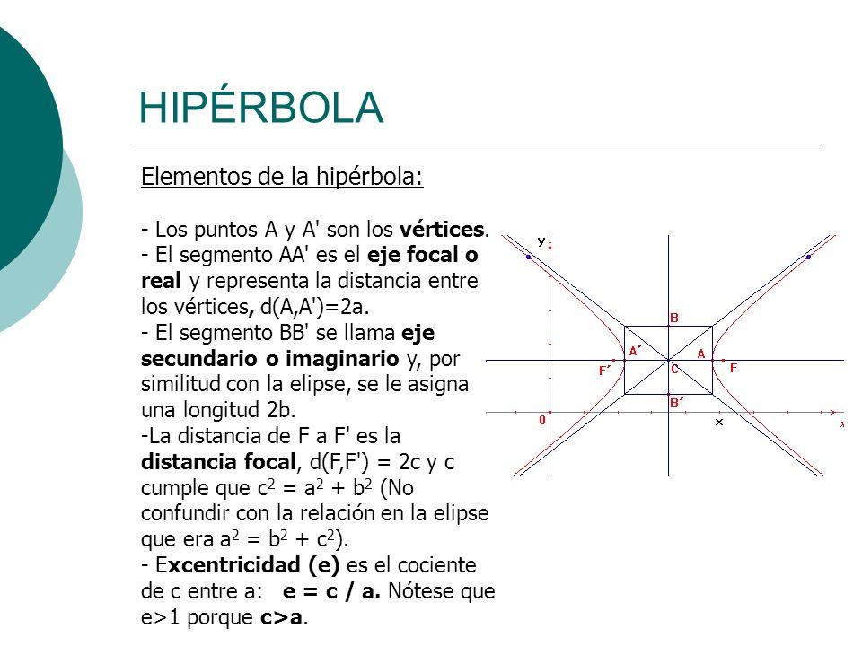 HIPÉRBOLA Elementos de la hipérbola: - Los puntos A y A' son los vértices. - El segmento AA' es el eje focal o real y representa la distancia entre lo