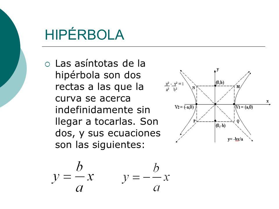 HIPÉRBOLA Las asíntotas de la hipérbola son dos rectas a las que la curva se acerca indefinidamente sin llegar a tocarlas. Son dos, y sus ecuaciones s