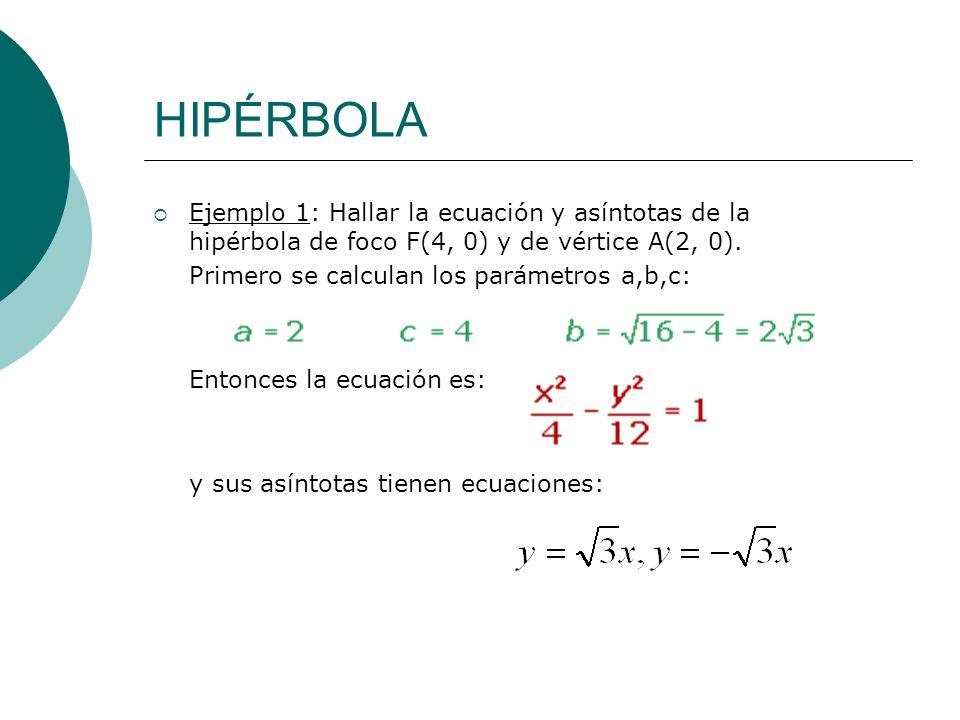 HIPÉRBOLA Ejemplo 1: Hallar la ecuación y asíntotas de la hipérbola de foco F(4, 0) y de vértice A(2, 0). Primero se calculan los parámetros a,b,c: En