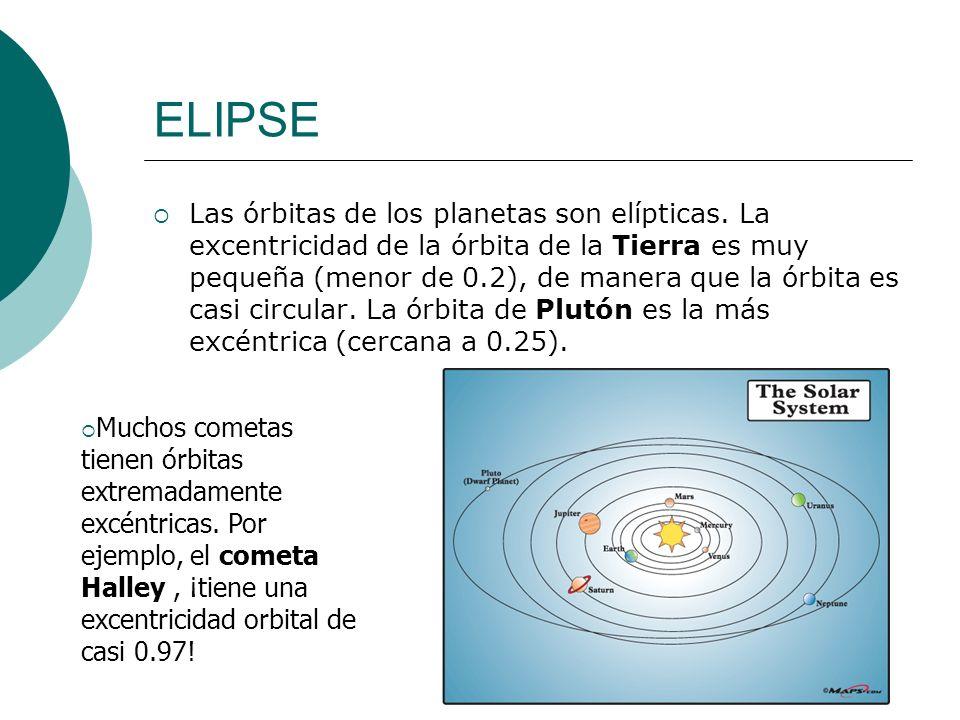 ELIPSE Las órbitas de los planetas son elípticas. La excentricidad de la órbita de la Tierra es muy pequeña (menor de 0.2), de manera que la órbita es