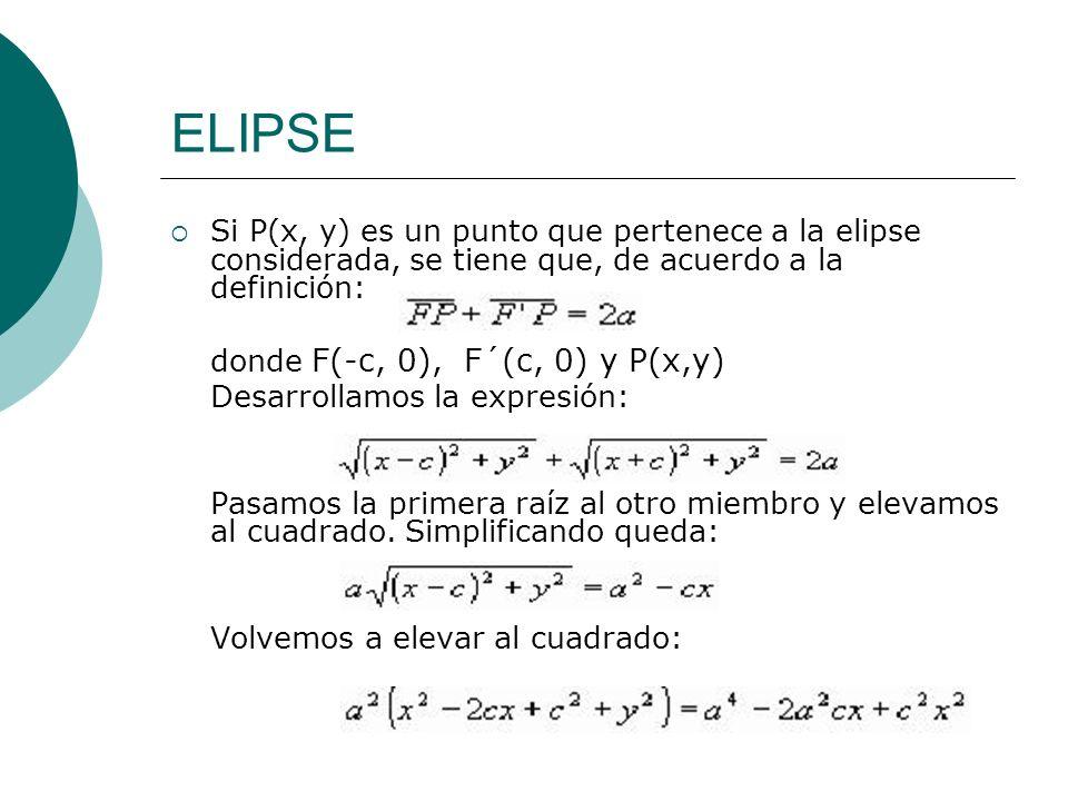 ELIPSE Si P(x, y) es un punto que pertenece a la elipse considerada, se tiene que, de acuerdo a la definición: donde F(-c, 0), F´(c, 0) y P(x,y) Desar