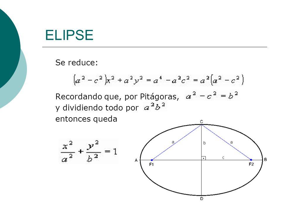 ELIPSE Se reduce: Recordando que, por Pitágoras, y dividiendo todo por entonces queda