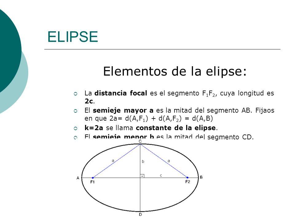 ELIPSE Elementos de la elipse: La distancia focal es el segmento F 1 F 2, cuya longitud es 2c. El semieje mayor a es la mitad del segmento AB. Fijaos