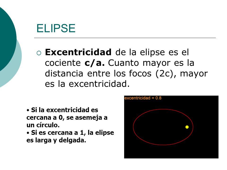 ELIPSE Excentricidad de la elipse es el cociente c/a. Cuanto mayor es la distancia entre los focos (2c), mayor es la excentricidad. Si la excentricida