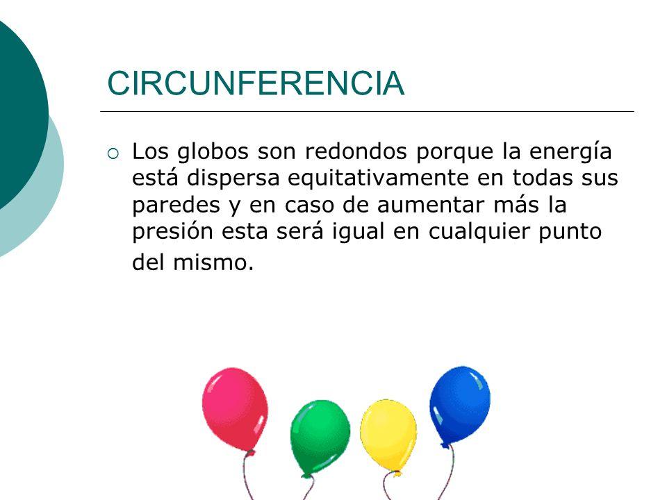 CIRCUNFERENCIA Vamos a proceder al estudio de la ecuación de la circunferencia de centro C(a,b) y radio r.