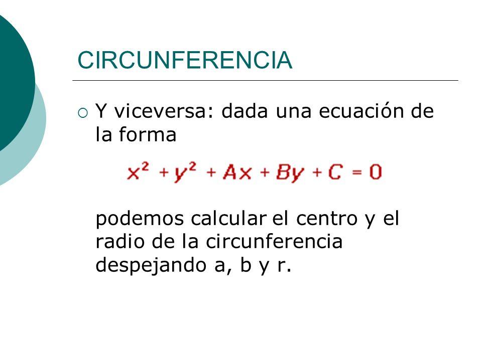 CIRCUNFERENCIA Y viceversa: dada una ecuación de la forma podemos calcular el centro y el radio de la circunferencia despejando a, b y r.