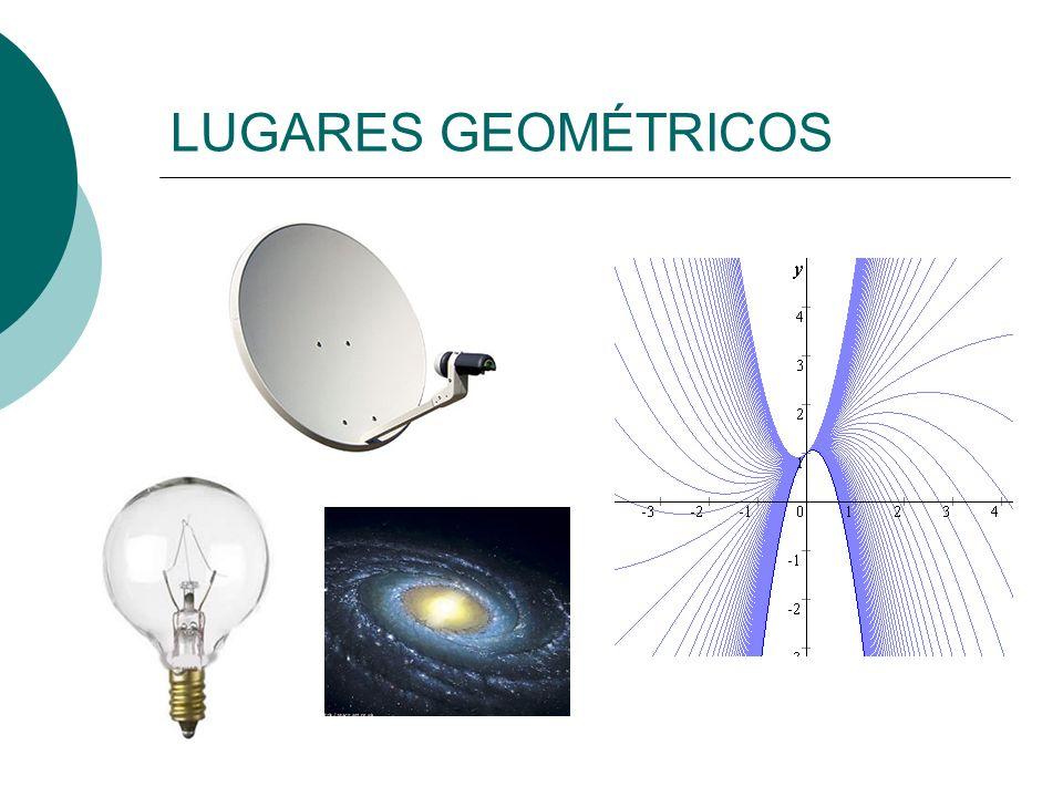 Un lugar geométrico es un conjunto de puntos que satisfacen cierta propiedad.