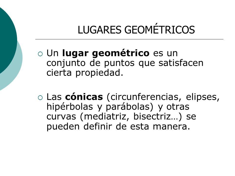 Un lugar geométrico es un conjunto de puntos que satisfacen cierta propiedad. Las cónicas (circunferencias, elipses, hipérbolas y parábolas) y otras c