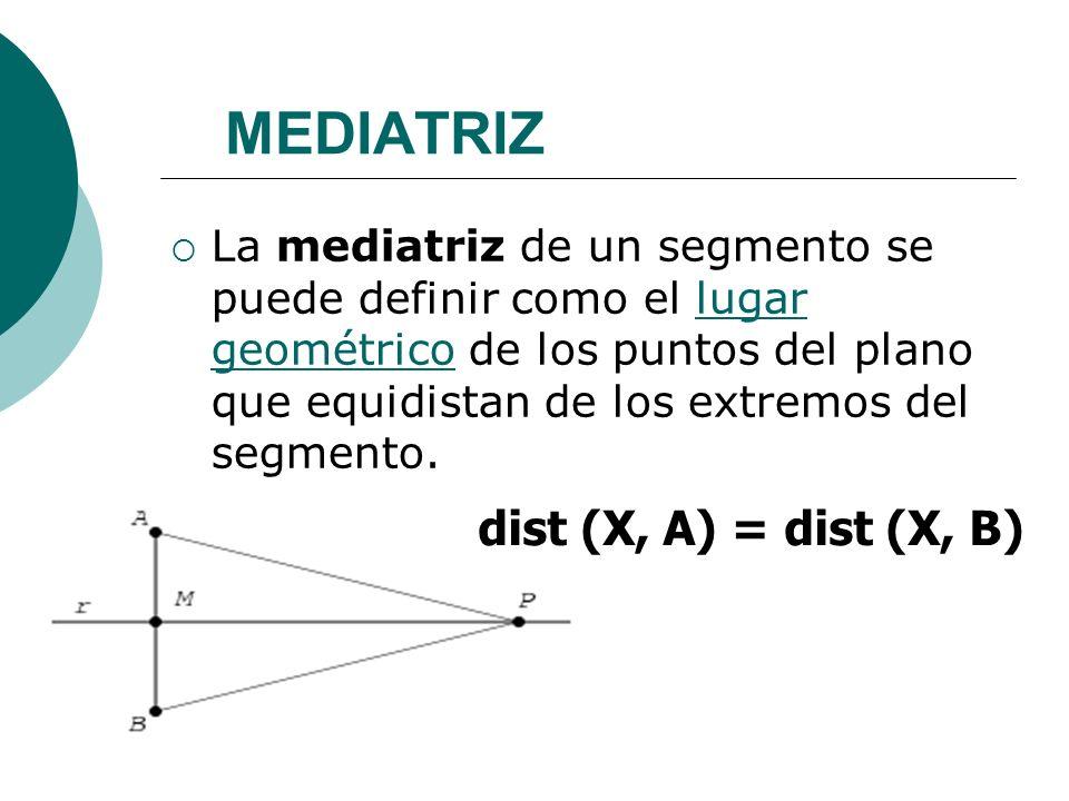 MEDIATRIZ Para escribir la ecuación de la mediatriz sólo debemos poner la condición dist (X, A) = dist (X, B) y escribir la ecuación.