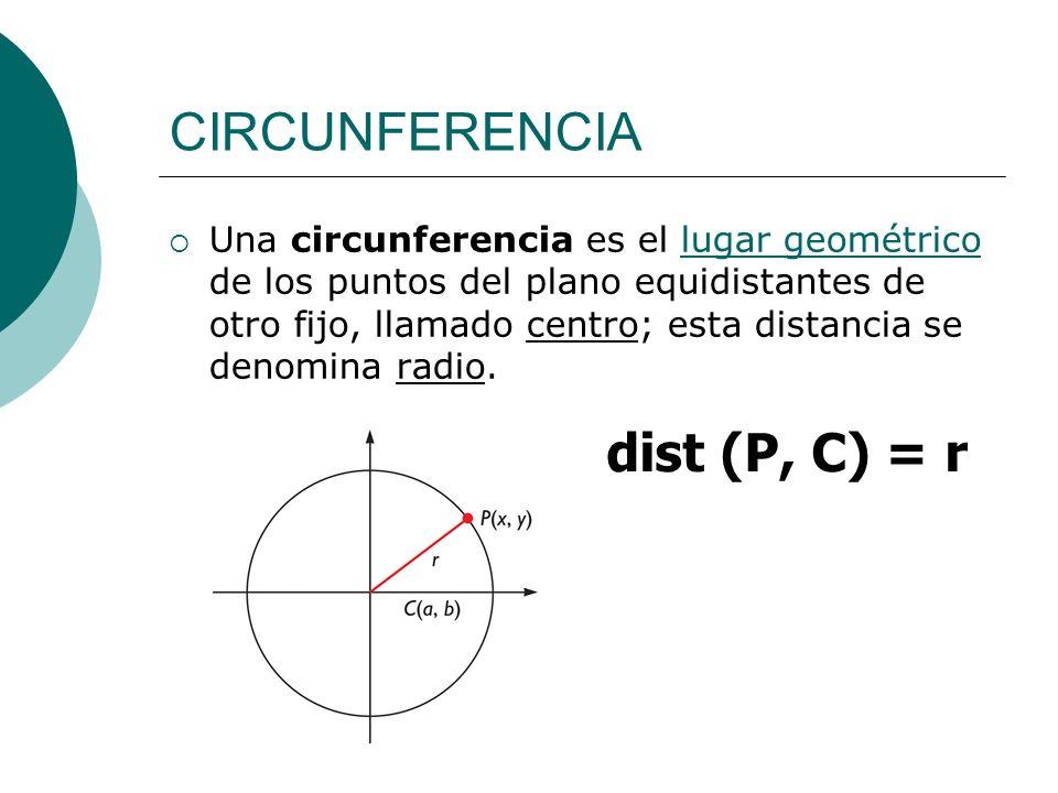 CIRCUNFERENCIA Una circunferencia es el lugar geométrico de los puntos del plano equidistantes de otro fijo, llamado centro; esta distancia se denomin
