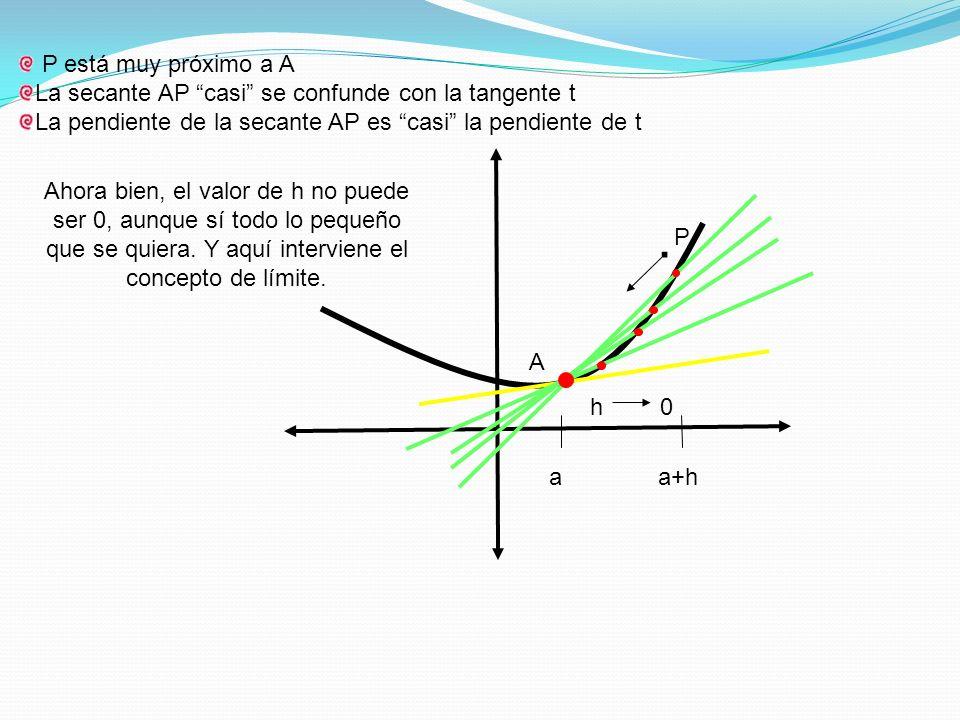 A a P h 0 P está muy próximo a A La secante AP casi se confunde con la tangente t La pendiente de la secante AP es casi la pendiente de t Ahora bien,