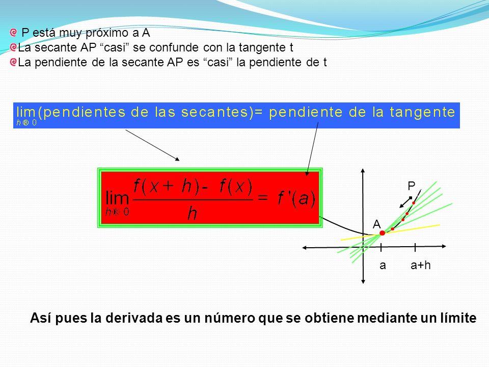 A aa+h P P está muy próximo a A La secante AP casi se confunde con la tangente t La pendiente de la secante AP es casi la pendiente de t Así pues la d